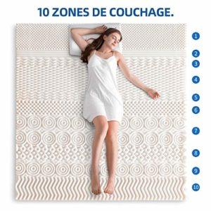 NOFFA sur-Matelas de Massage en Mousse à mémoire de Forme, Matelas Confortable pour soulager la Douleur, 90 x 200 x 4 cm