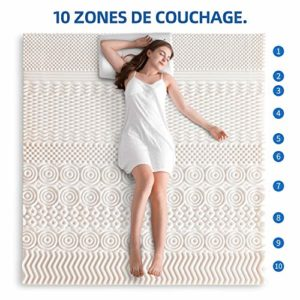 OFFA sur-Matelas de Massage en Mousse Visco-élastique pour soulager la Douleur ( 140 x 200 cm )