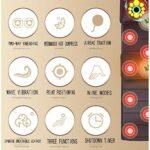 ZHANGYY Masseur De Dos Shiatsu avec Chaleur – Coussin De Chaise De Massage Pétrissage Profond Coussin De Siège De Massage Masseur De Dos Complet pour Une Utilisation À Domicile,Brown